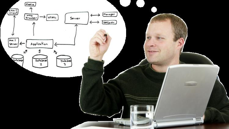 Showcasing your Website – How do you server it?