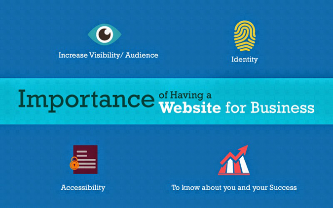 IMPORTANCE TO HAVE WEBSITE