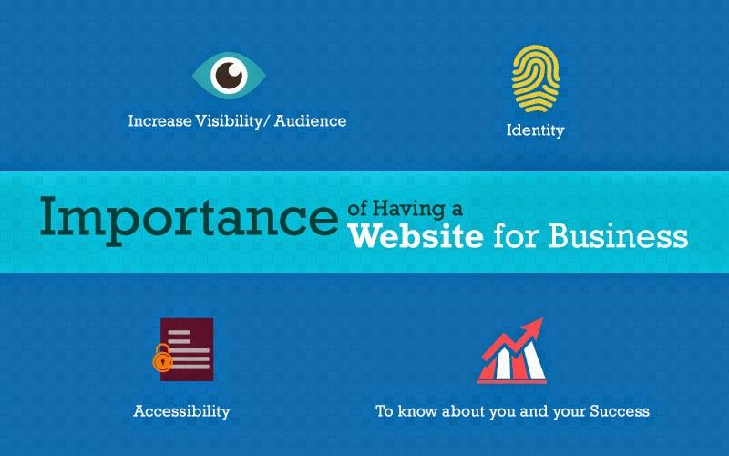 importace-of-having-website
