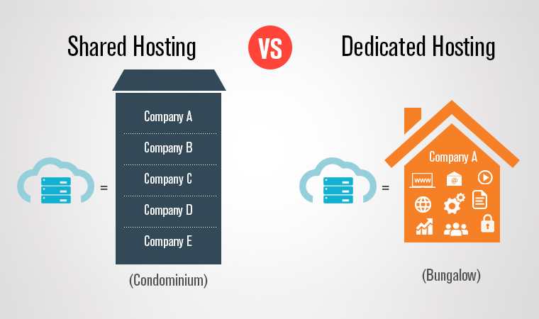 shared-vs-dedicated-hosting-photo