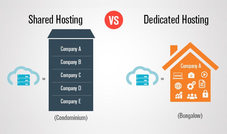 shared-vs-dedicated-hosting-photo